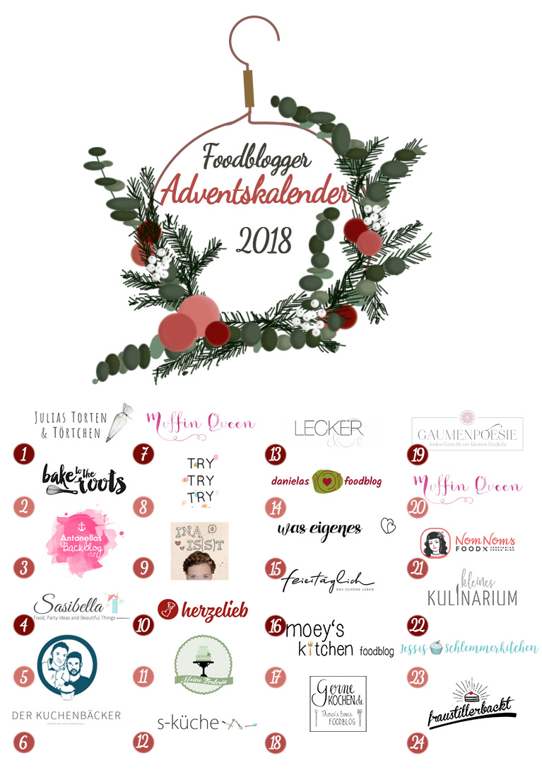 Alle Türchen des Food Blogger Adventskalenders 2018